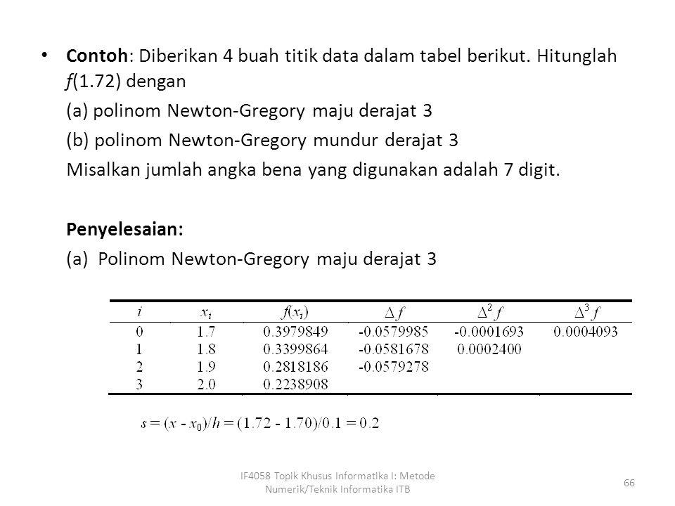 (a) polinom Newton-Gregory maju derajat 3