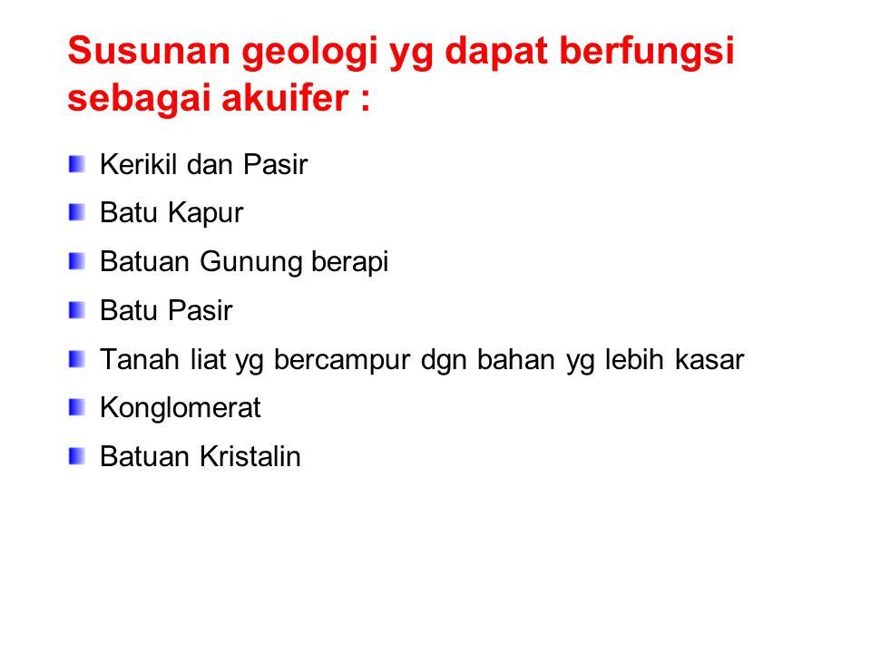 Susunan geologi yg dapat berfungsi sebagai akuifer :