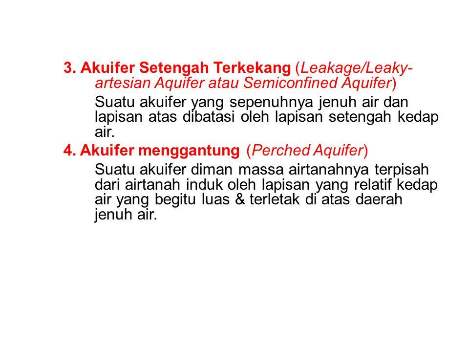 3. Akuifer Setengah Terkekang (Leakage/Leaky-artesian Aquifer atau Semiconfined Aquifer)