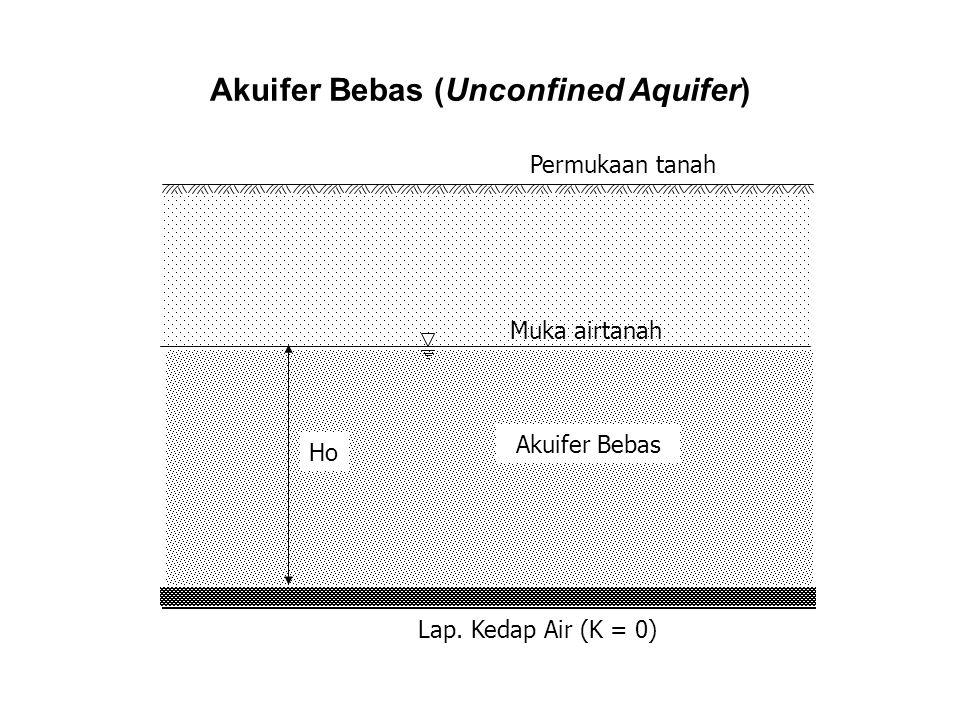 Akuifer Bebas (Unconfined Aquifer)