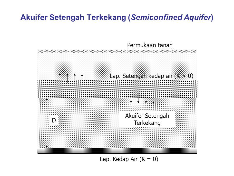 Akuifer Setengah Terkekang (Semiconfined Aquifer)