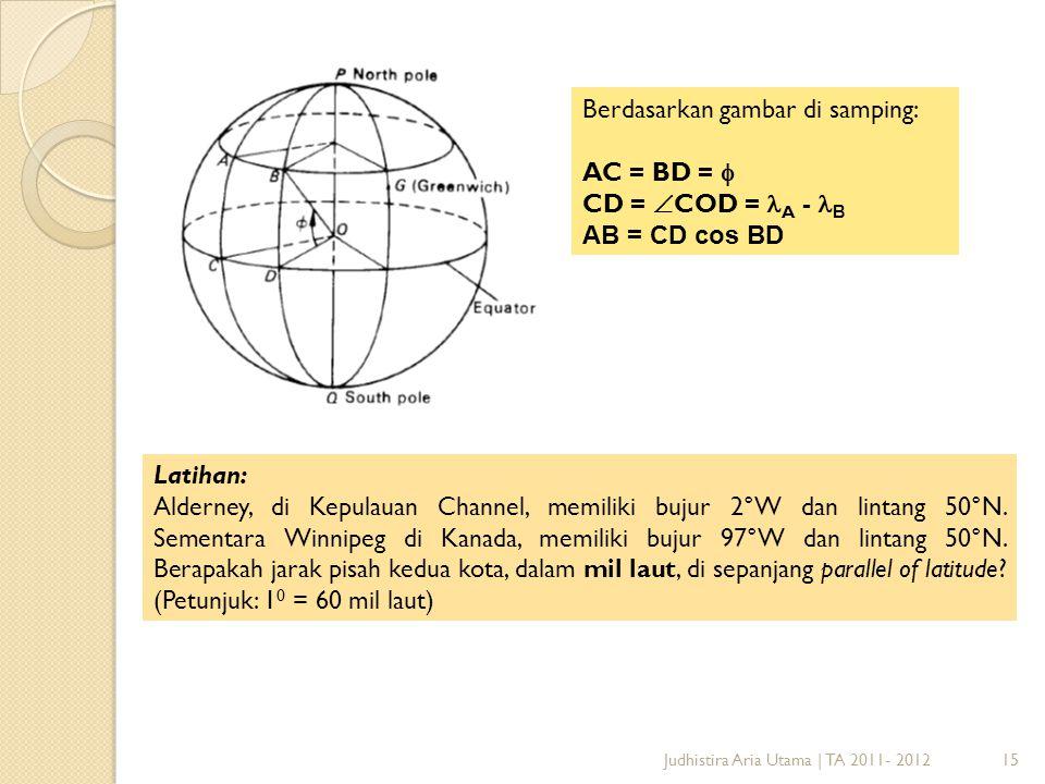 Berdasarkan gambar di samping: AC = BD =  CD = COD = A - B