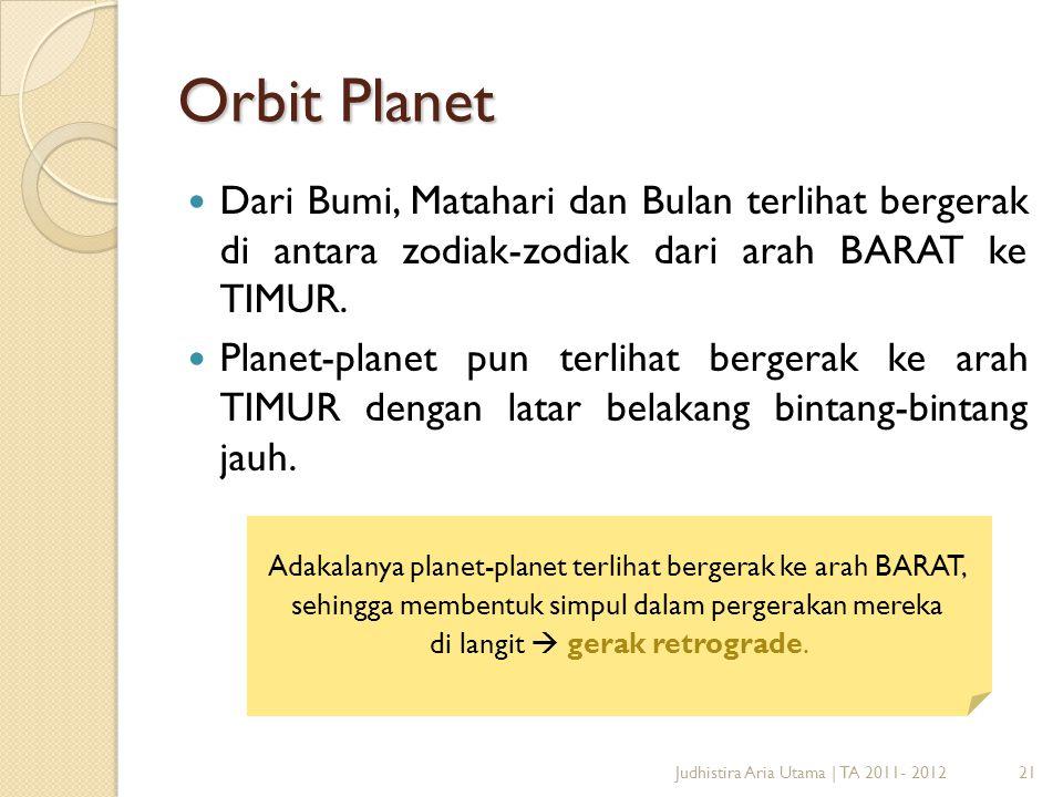 Orbit Planet Dari Bumi, Matahari dan Bulan terlihat bergerak di antara zodiak-zodiak dari arah BARAT ke TIMUR.