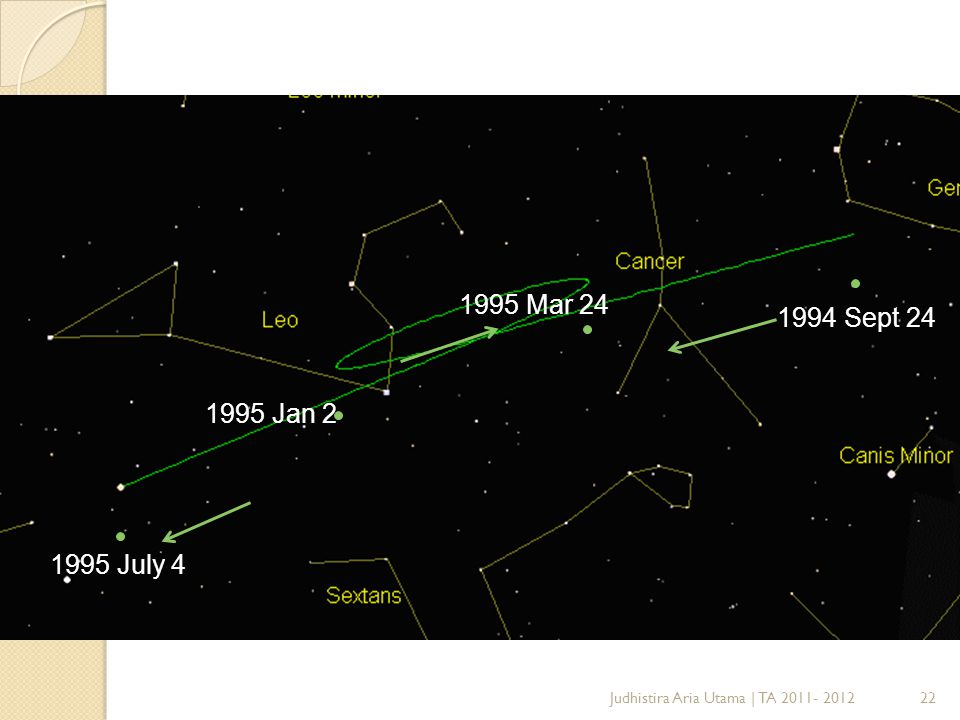 1995 Mar 24 1994 Sept 24 1995 Jan 2 1995 July 4 Judhistira Aria Utama | TA 2011- 2012