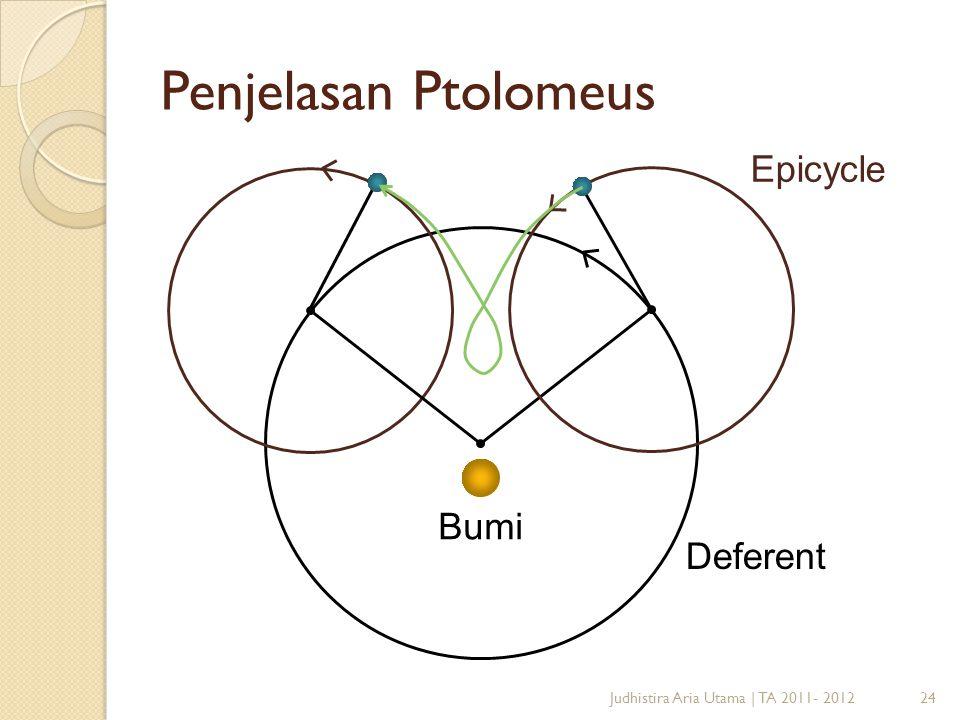 Penjelasan Ptolomeus Epicycle Bumi Deferent