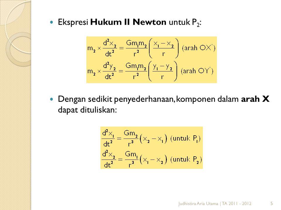 Ekspresi Hukum II Newton untuk P2: