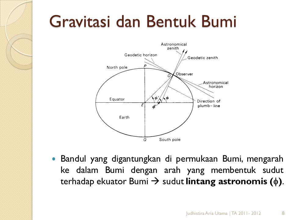 Gravitasi dan Bentuk Bumi