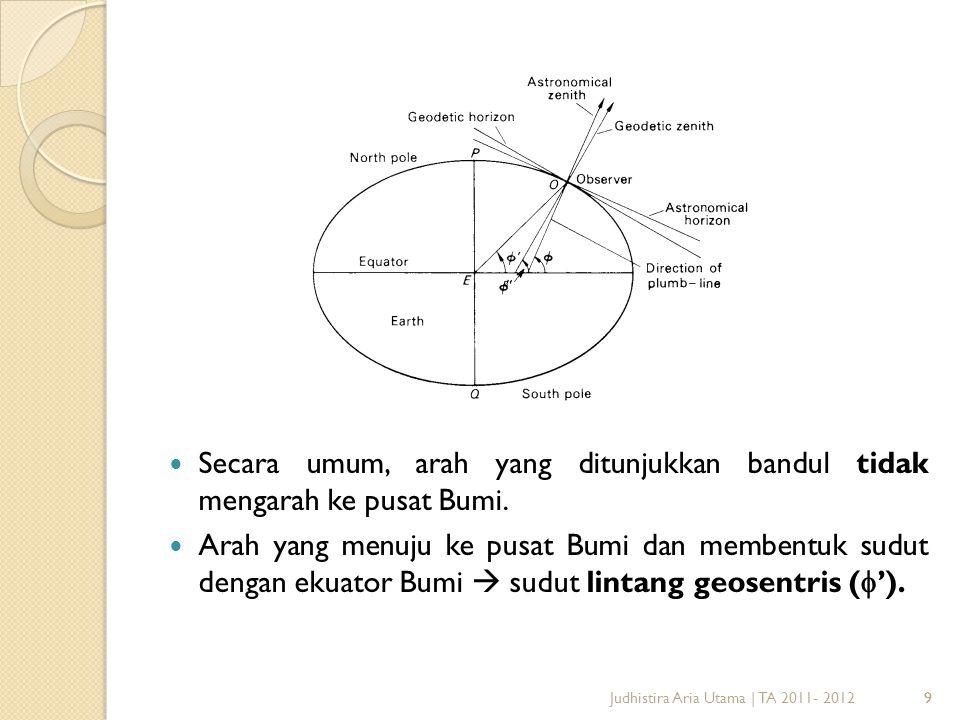 Secara umum, arah yang ditunjukkan bandul tidak mengarah ke pusat Bumi.