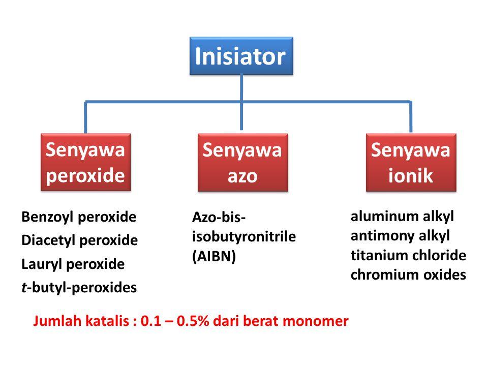 Inisiator Senyawa peroxide Senyawa azo Senyawa ionik Benzoyl peroxide
