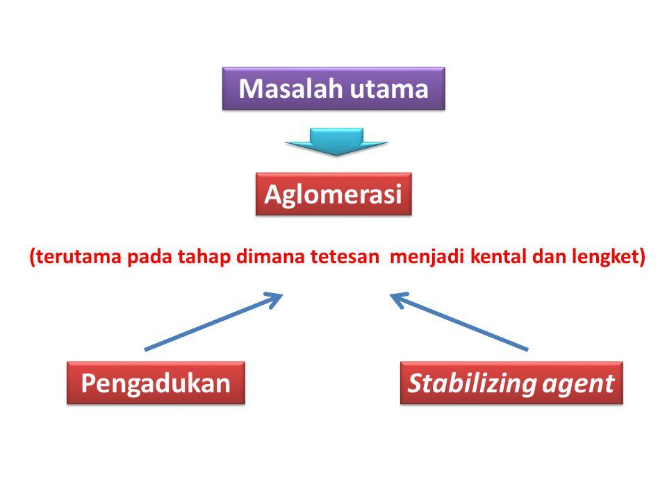 Masalah utama Aglomerasi Pengadukan Stabilizing agent