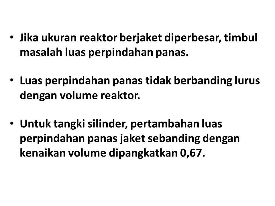 Jika ukuran reaktor berjaket diperbesar, timbul masalah luas perpindahan panas.