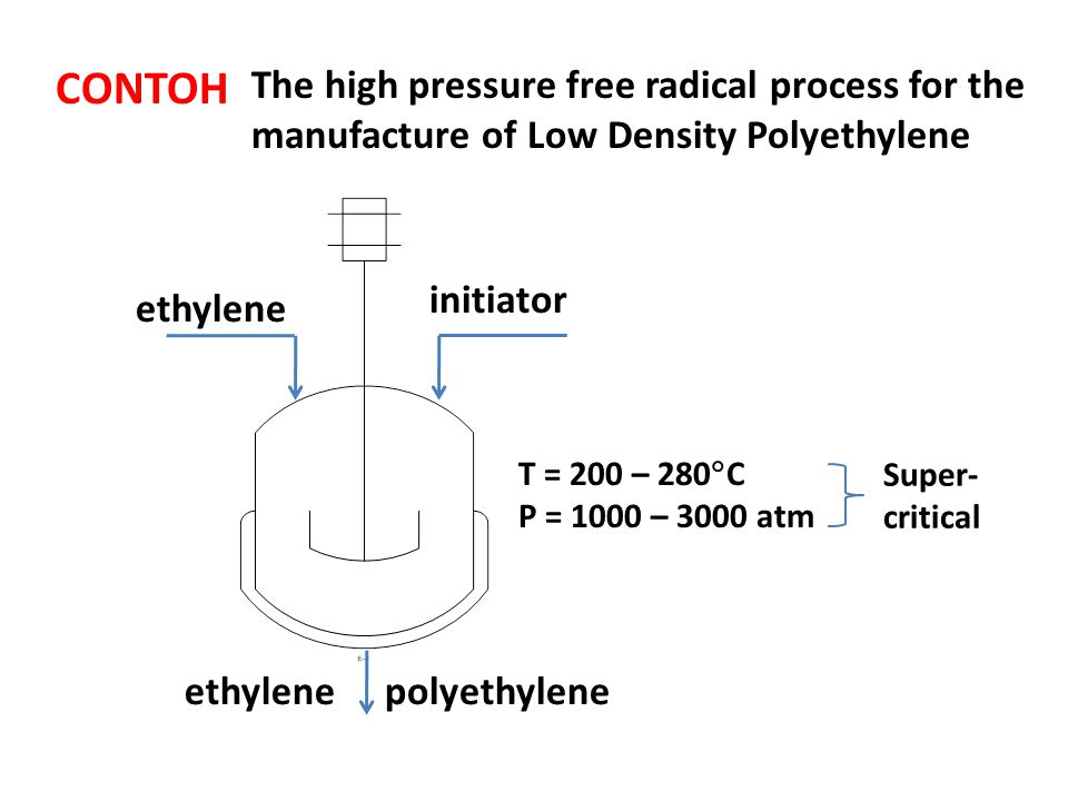 CONTOH The high pressure free radical process for the manufacture of Low Density Polyethylene. ethylene.