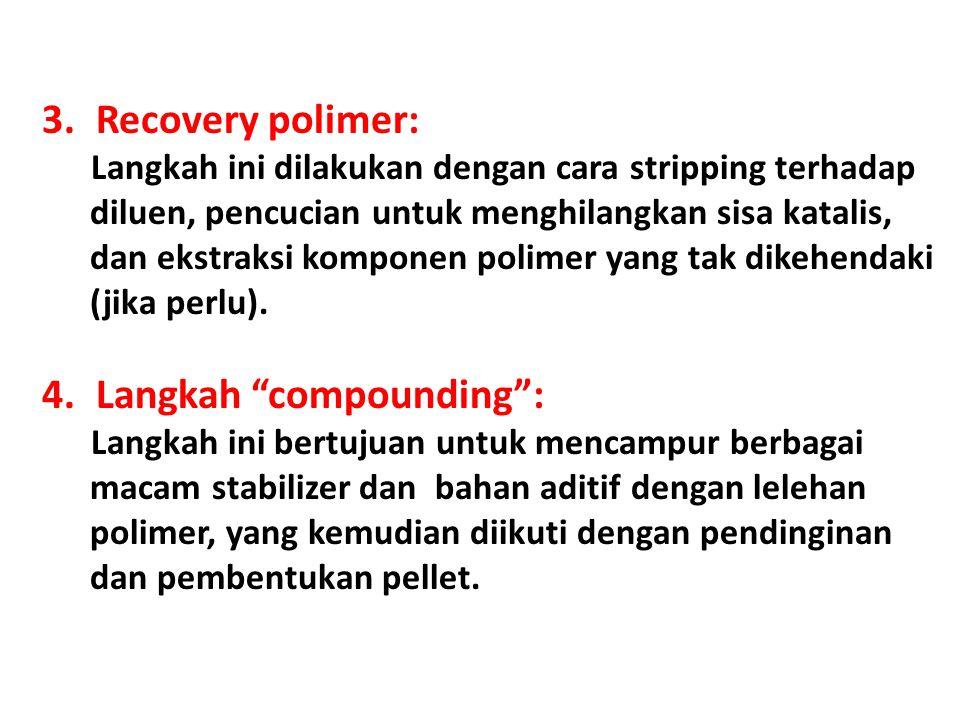 Langkah compounding :