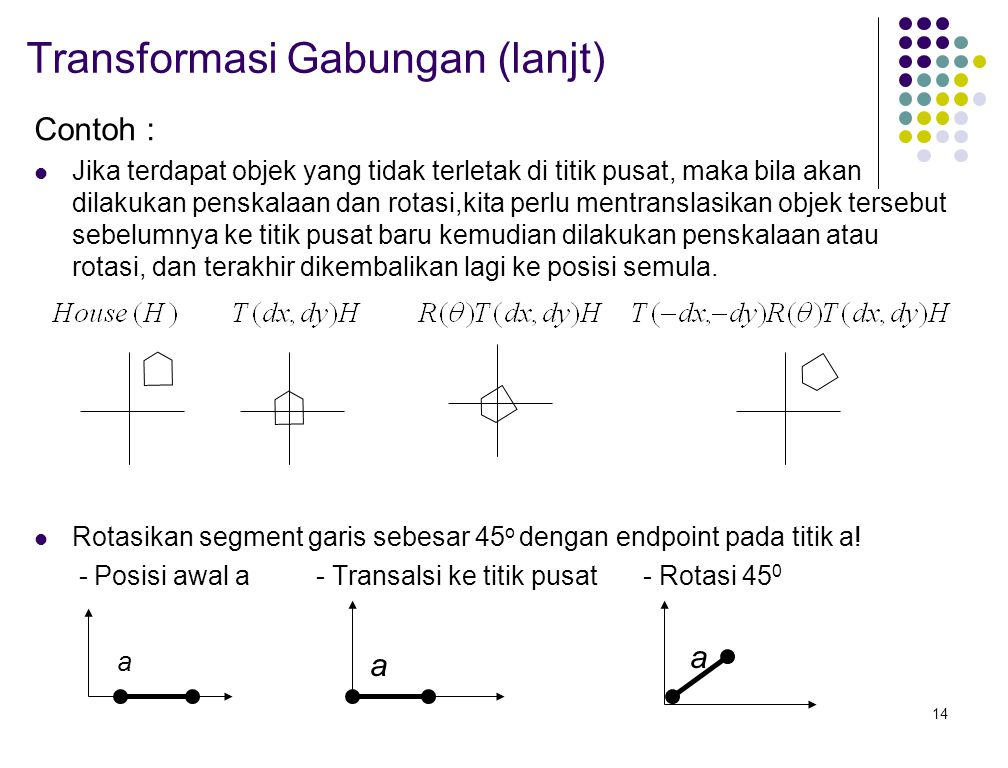 Transformasi Gabungan (lanjt)