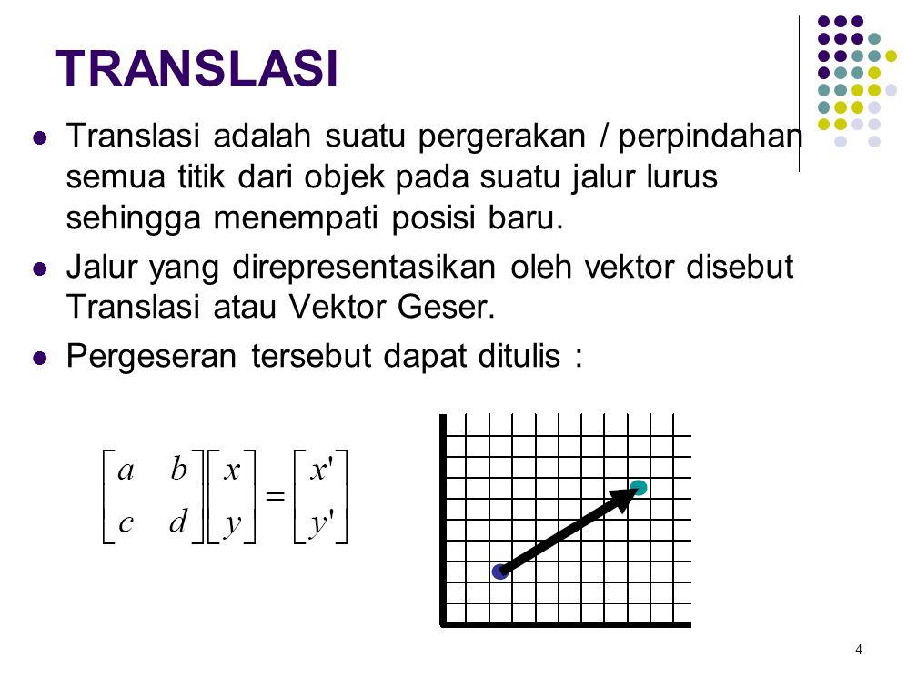 TRANSLASI Translasi adalah suatu pergerakan / perpindahan semua titik dari objek pada suatu jalur lurus sehingga menempati posisi baru.