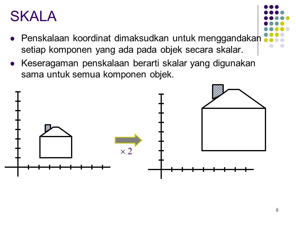SKALA Penskalaan koordinat dimaksudkan untuk menggandakan setiap komponen yang ada pada objek secara skalar.