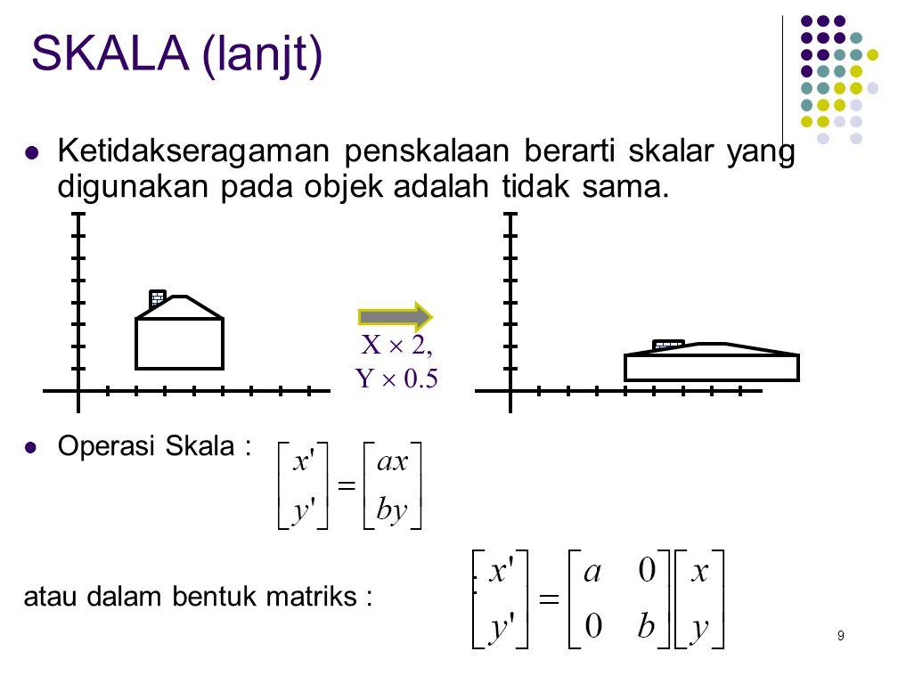 SKALA (lanjt) Ketidakseragaman penskalaan berarti skalar yang digunakan pada objek adalah tidak sama.