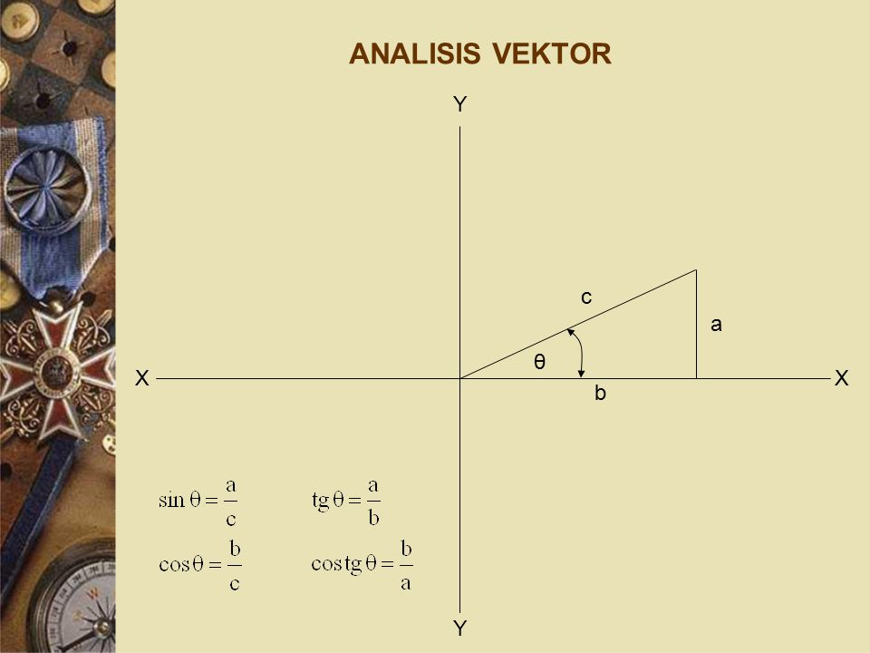 ANALISIS VEKTOR Y X c a b θ