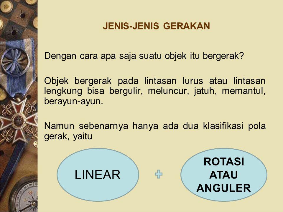 LINEAR ROTASI ATAU ANGULER JENIS-JENIS GERAKAN