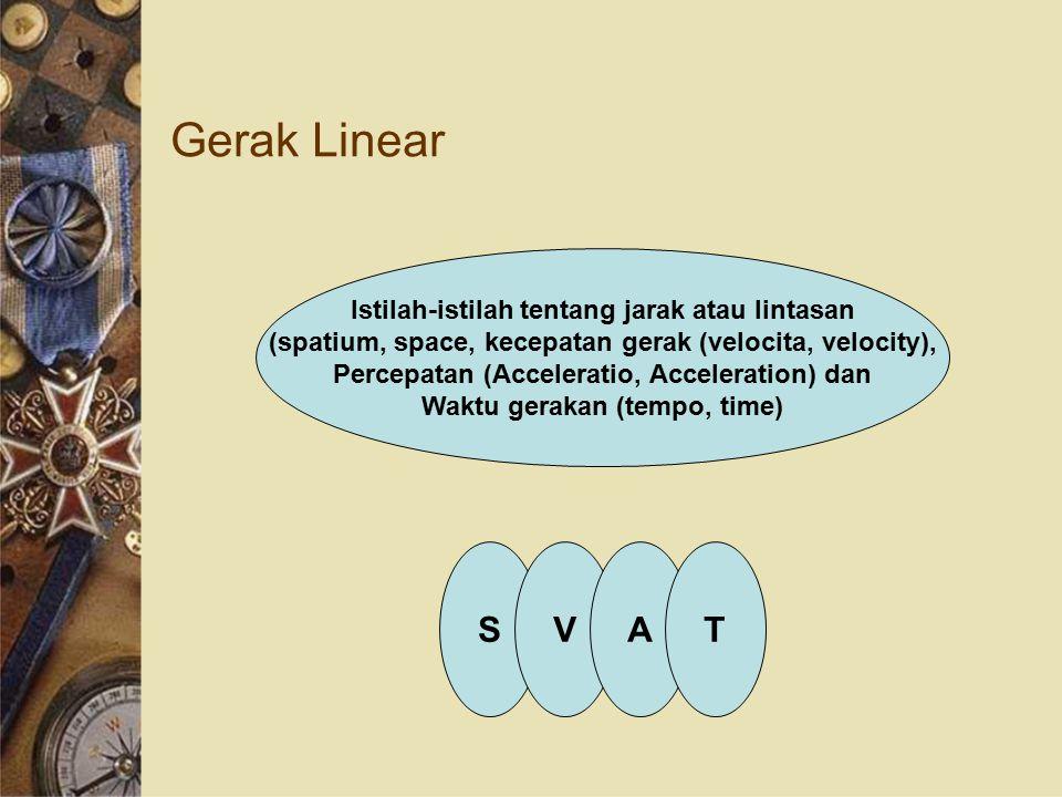 Gerak Linear S V A T Istilah-istilah tentang jarak atau lintasan