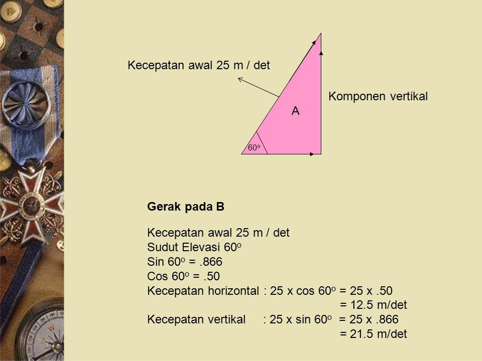 Kecepatan horizontal : 25 x cos 60o = 25 x .50 = 12.5 m/det