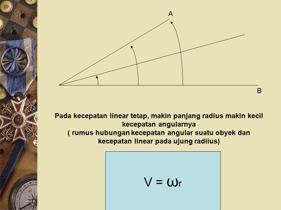 A B. Pada kecepatan linear tetap, makin panjang radius makin kecil kecepatan angularnya.