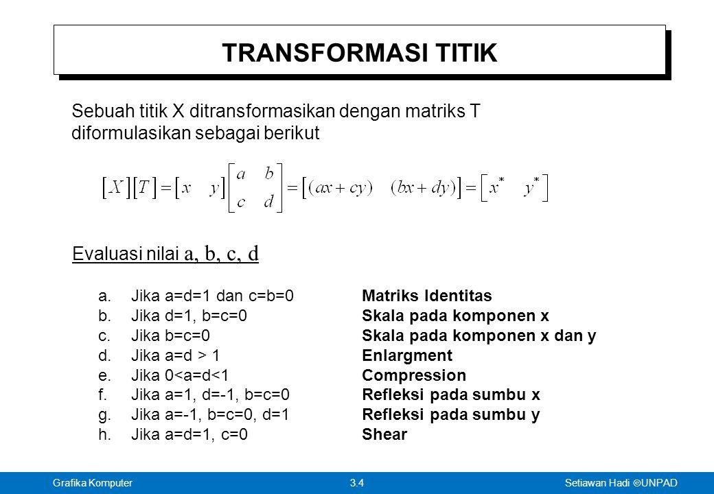 TRANSFORMASI TITIK Sebuah titik X ditransformasikan dengan matriks T