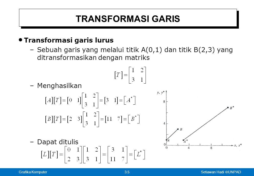 TRANSFORMASI GARIS Transformasi garis lurus