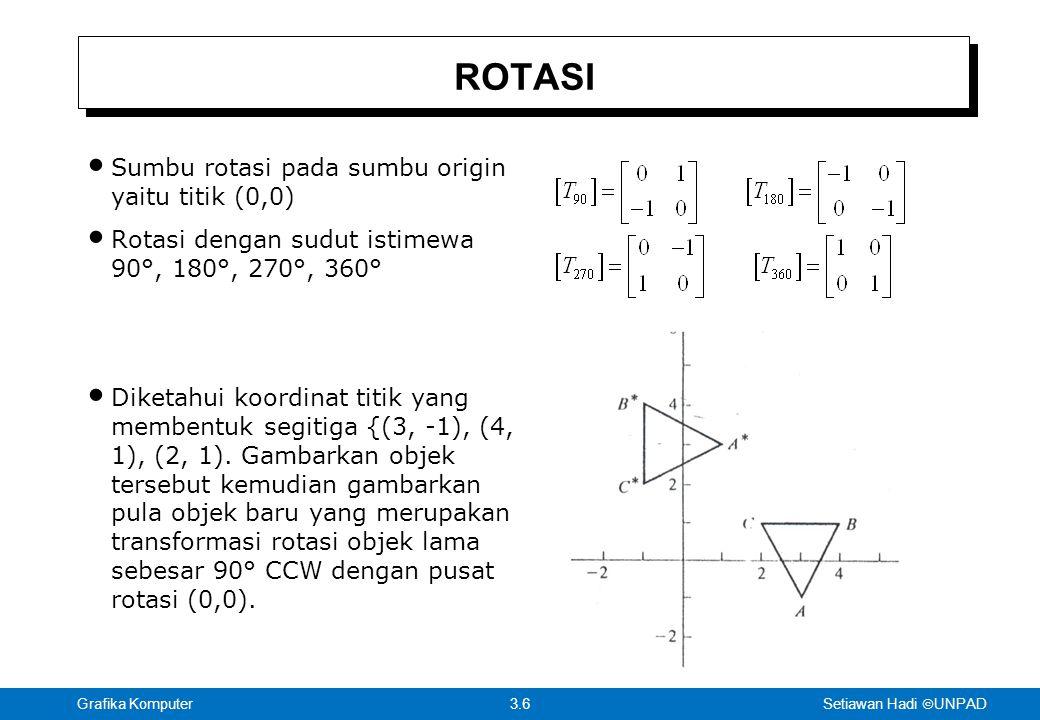 ROTASI Sumbu rotasi pada sumbu origin yaitu titik (0,0)