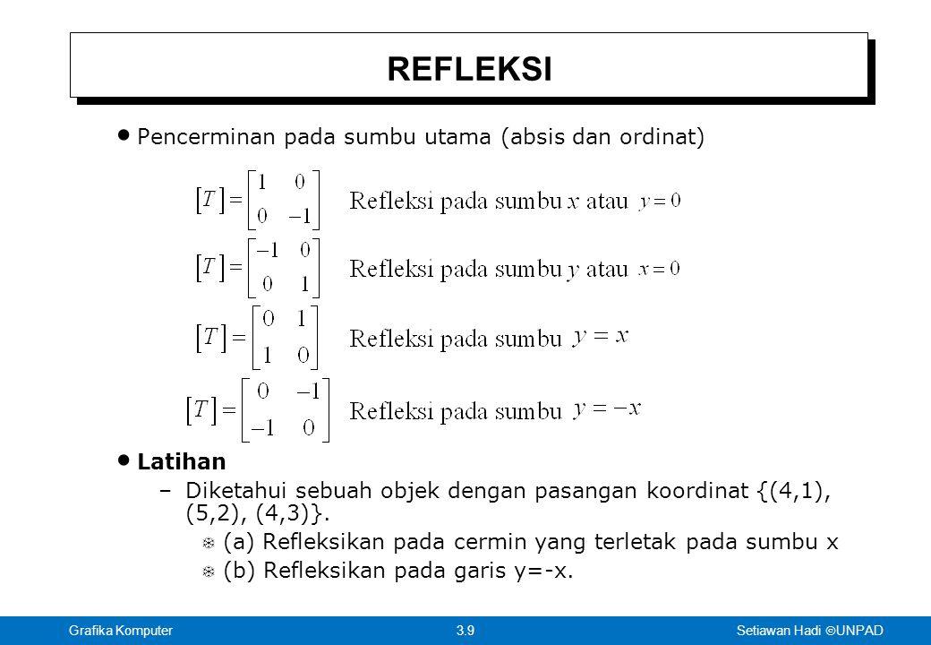 REFLEKSI Pencerminan pada sumbu utama (absis dan ordinat) Latihan