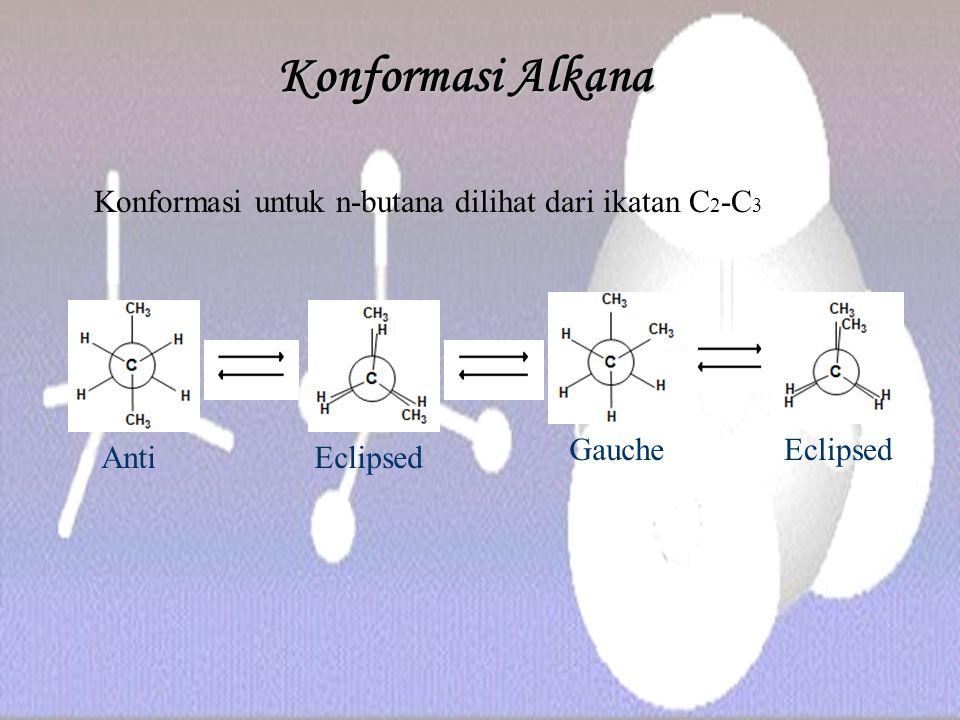 Konformasi untuk n-butana dilihat dari ikatan C2-C3