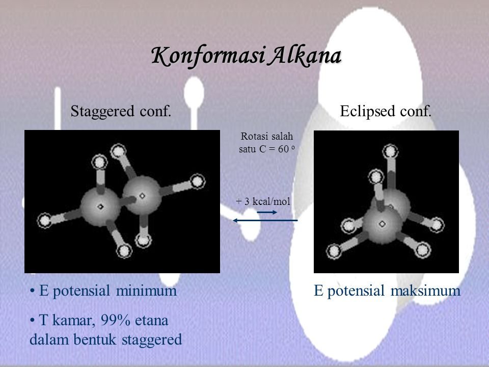 Konformasi Alkana Staggered conf. Eclipsed conf. E potensial minimum