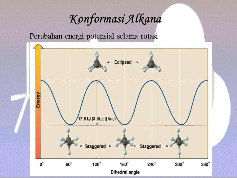 Perubahan energi potensial selama rotasi