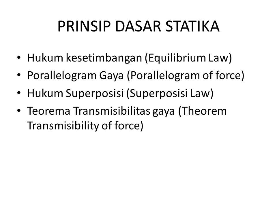 PRINSIP DASAR STATIKA Hukum kesetimbangan (Equilibrium Law)