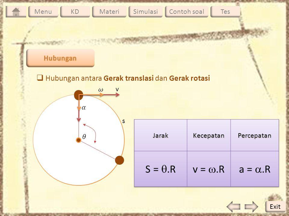 KD Materi. Simulasi. Contoh soal. Tes. Menu. Menu. Hubungan. Hubungan antara Gerak translasi dan Gerak rotasi.