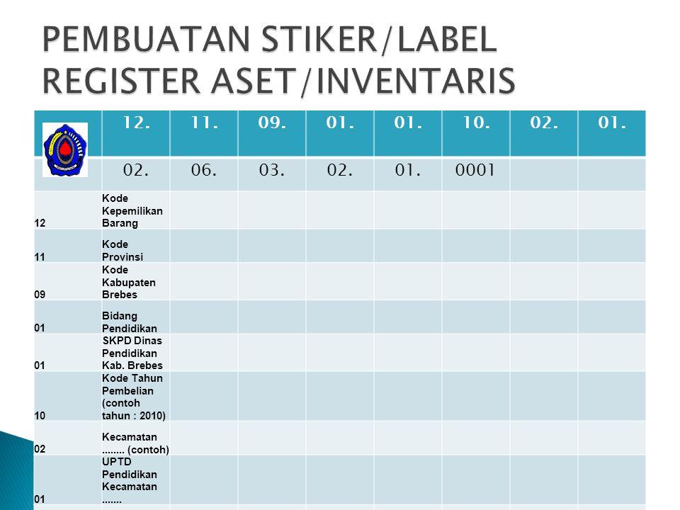 PEMBUATAN STIKER/LABEL REGISTER ASET/INVENTARIS