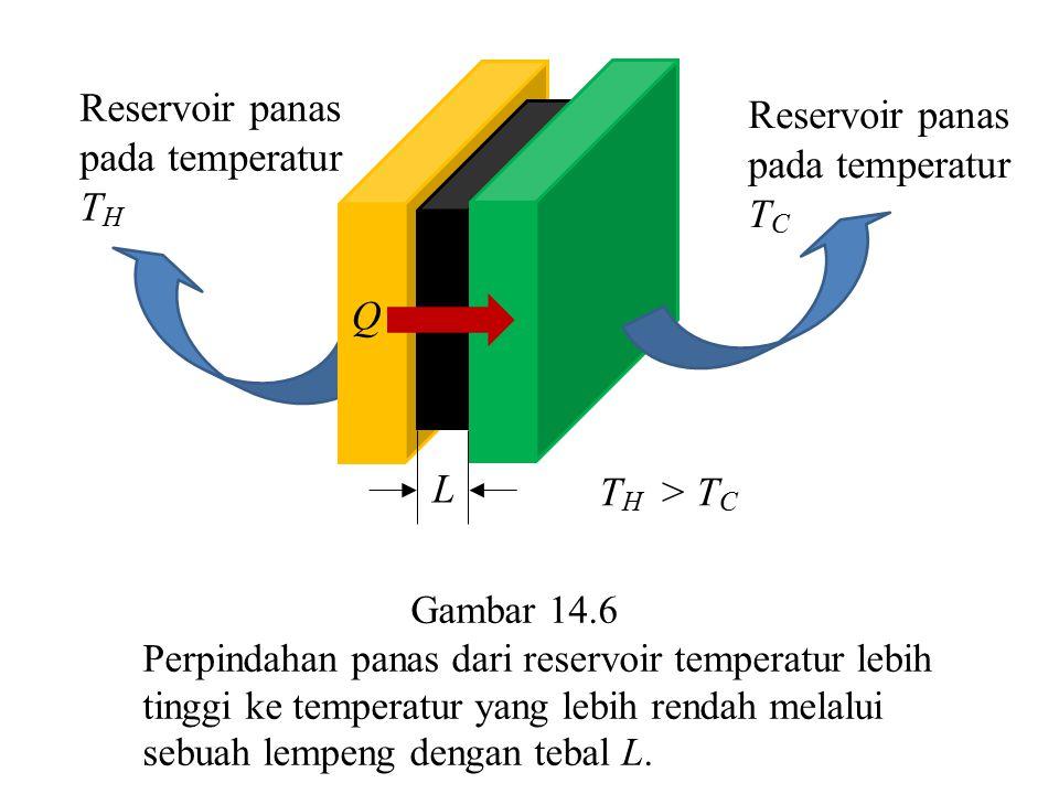 Reservoir panas Reservoir panas pada temperatur pada temperatur TH TC