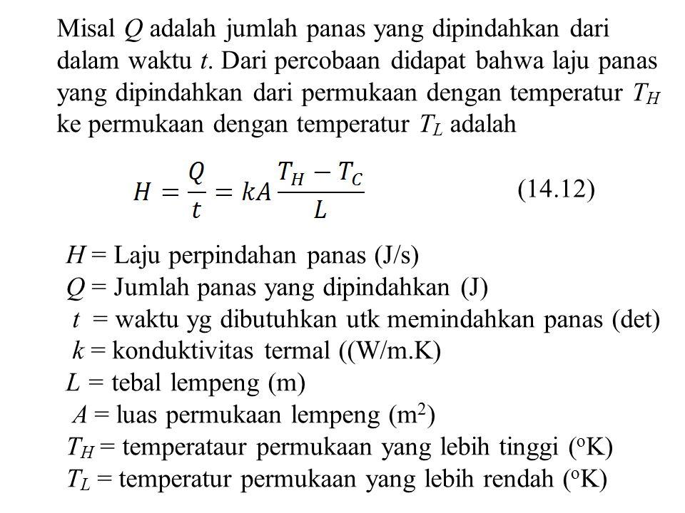 Misal Q adalah jumlah panas yang dipindahkan dari dalam waktu t