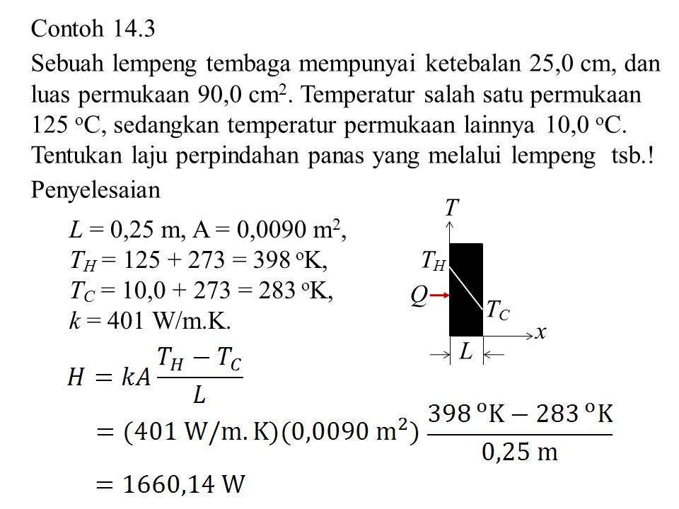 Contoh 14.3