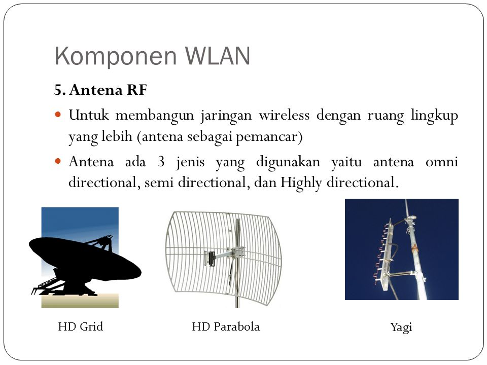 Komponen WLAN 5. Antena RF