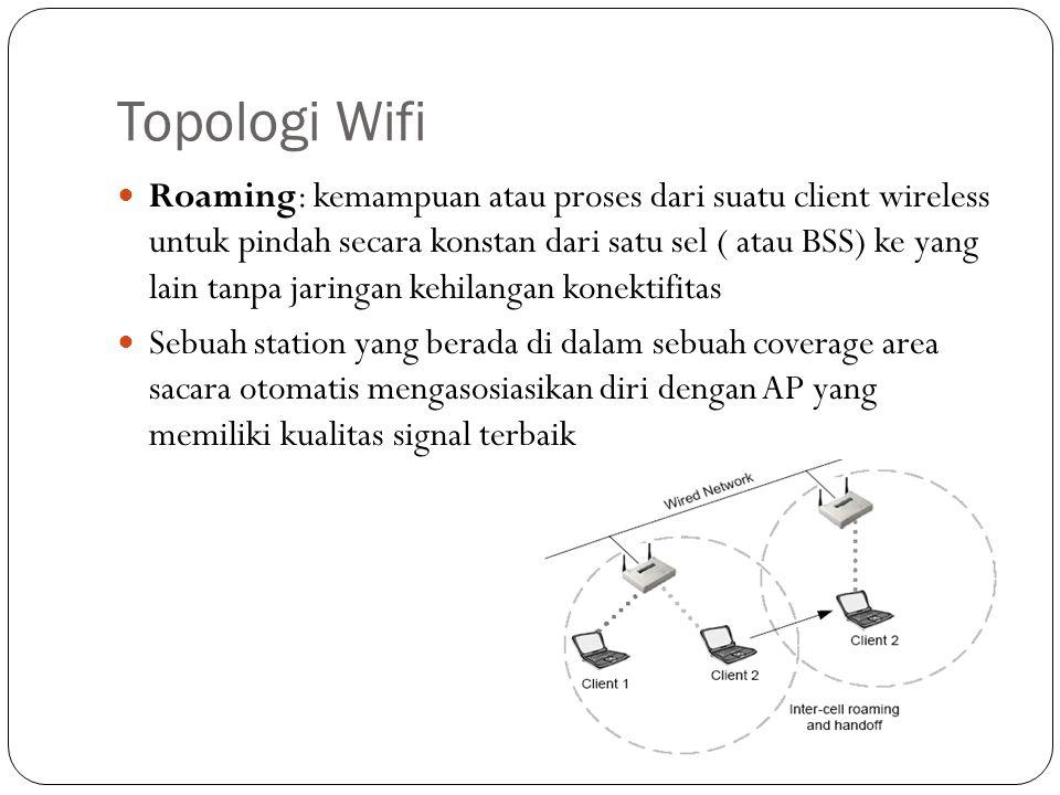 Topologi Wifi