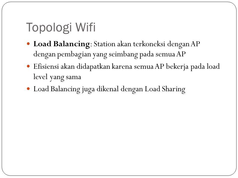 Topologi Wifi Load Balancing: Station akan terkoneksi dengan AP dengan pembagian yang seimbang pada semua AP.