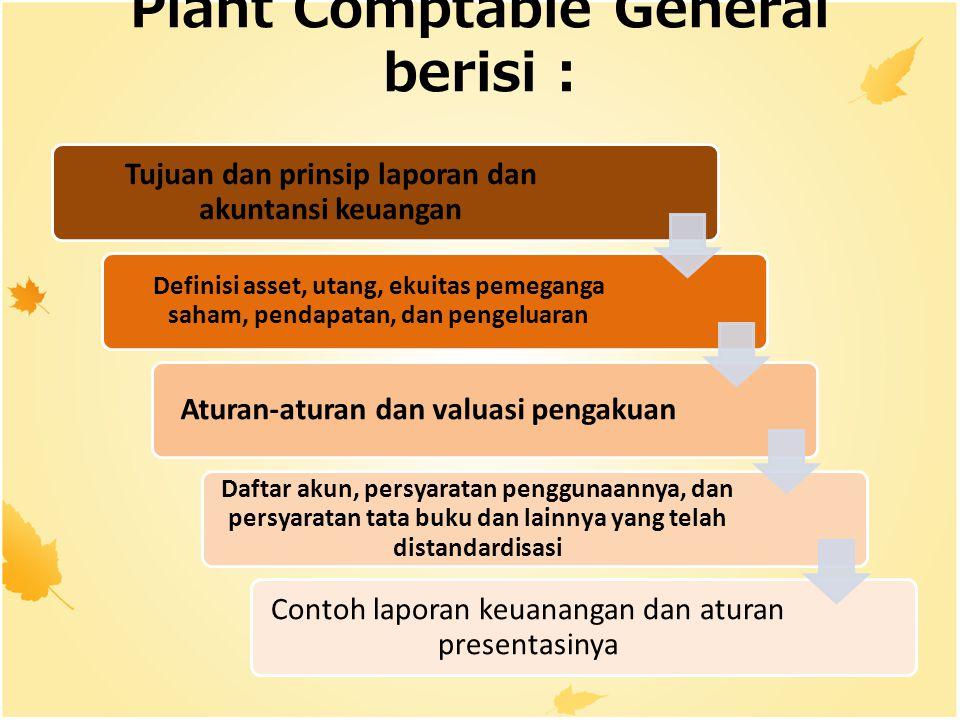 Plant Comptable General berisi :