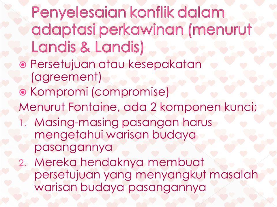 Penyelesaian konflik dalam adaptasi perkawinan (menurut Landis & Landis)