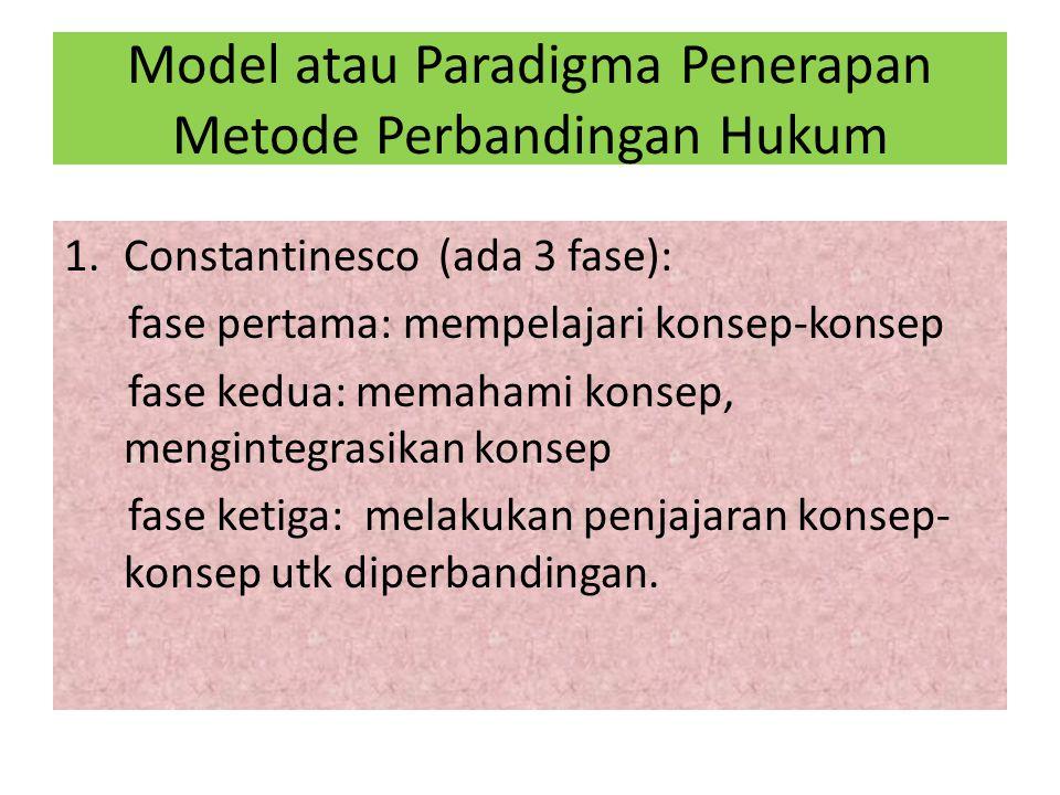 Model atau Paradigma Penerapan Metode Perbandingan Hukum