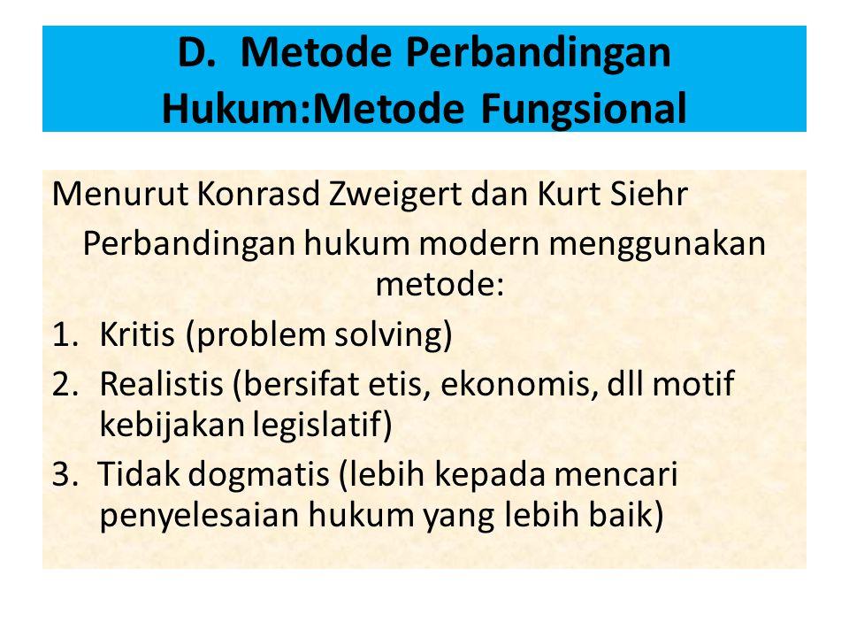 D. Metode Perbandingan Hukum:Metode Fungsional