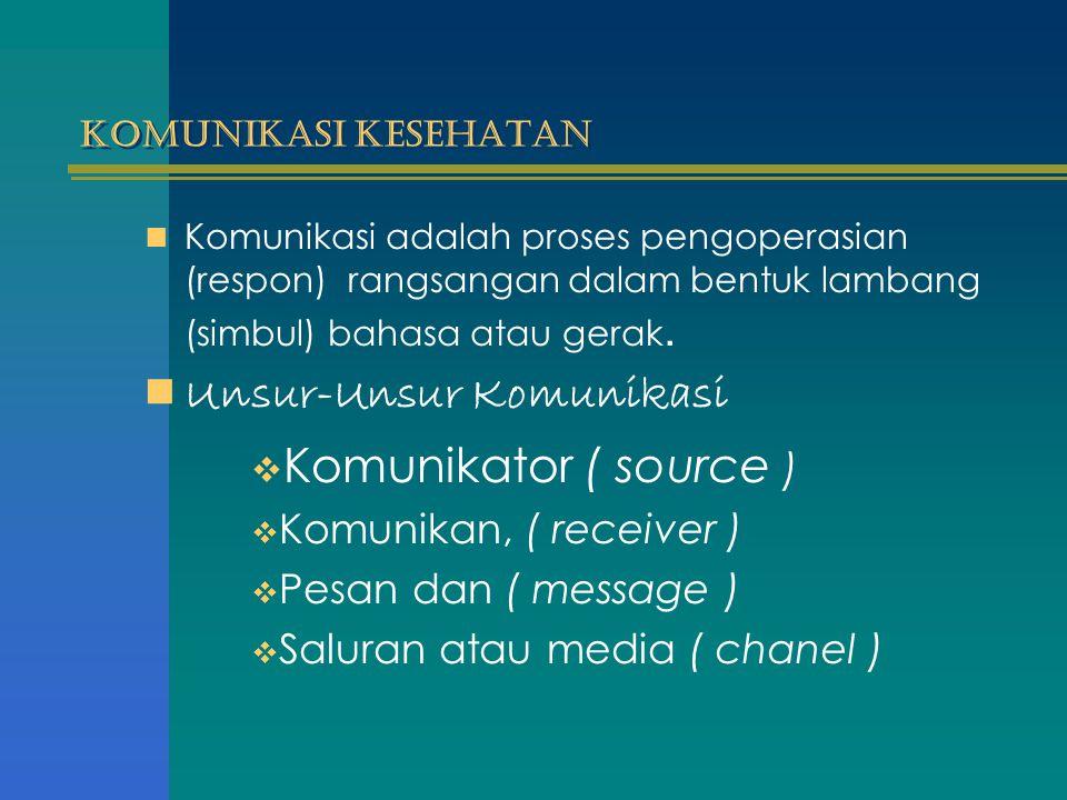 Unsur-Unsur Komunikasi Komunikator ( source )
