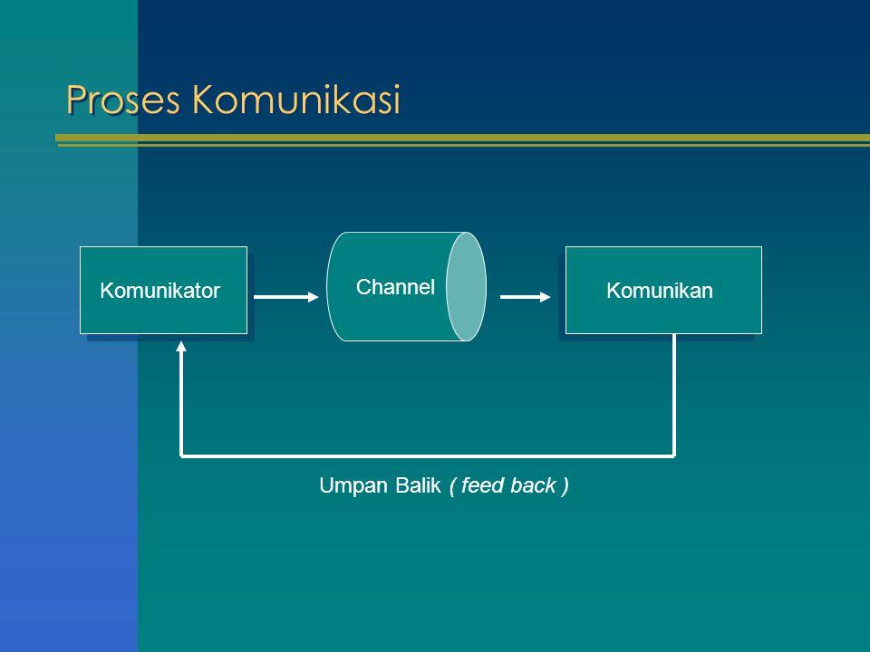Proses Komunikasi Channel Komunikator Komunikan