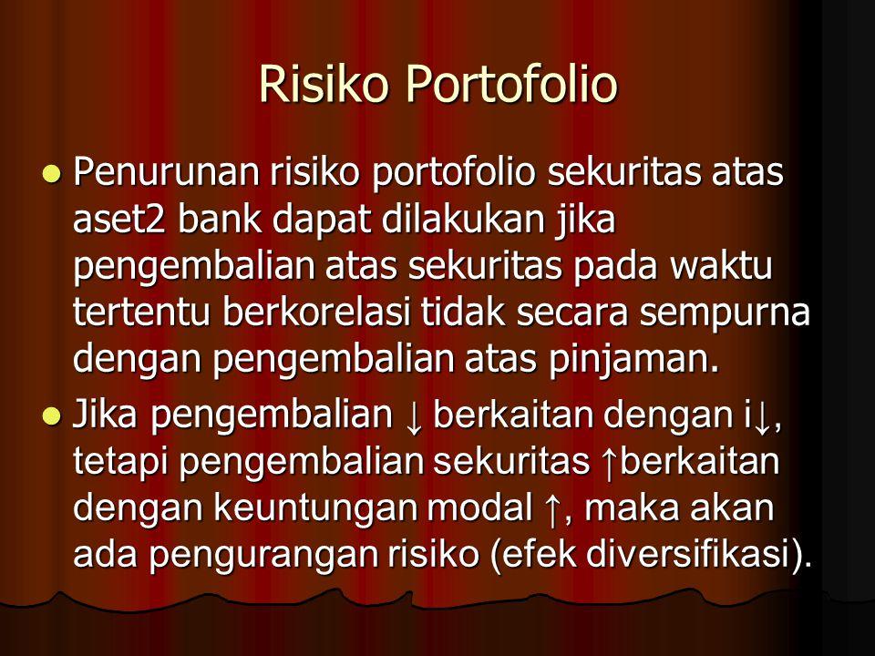 Risiko Portofolio