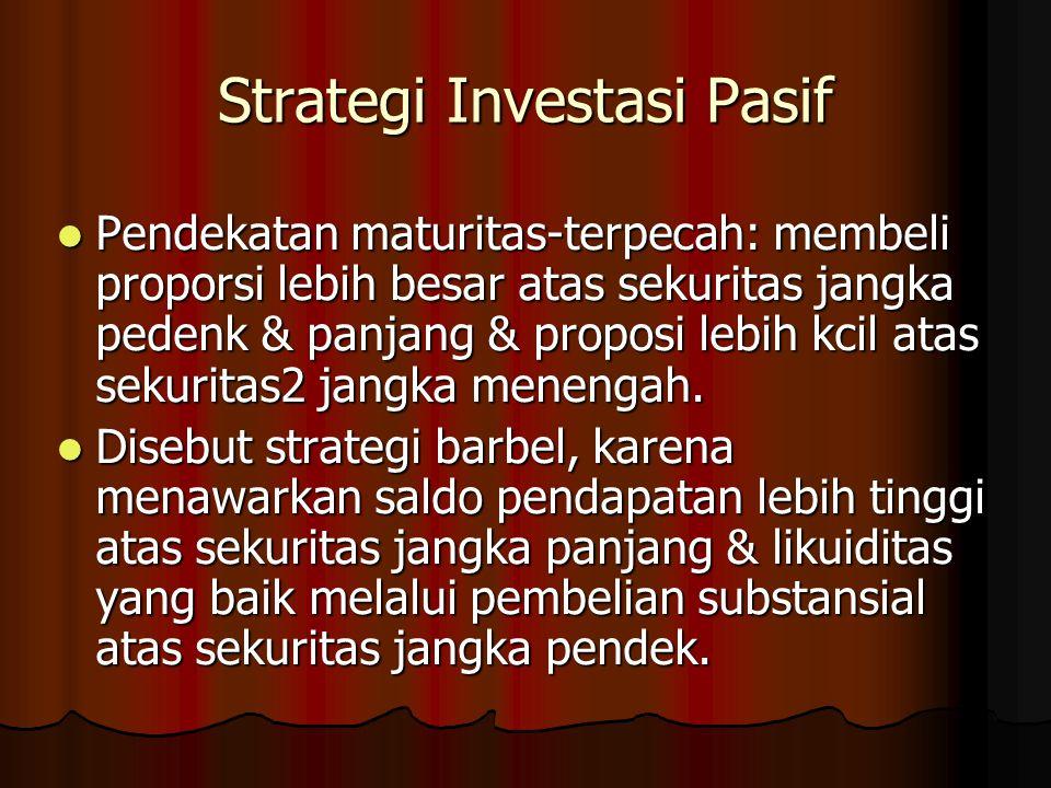 Strategi Investasi Pasif